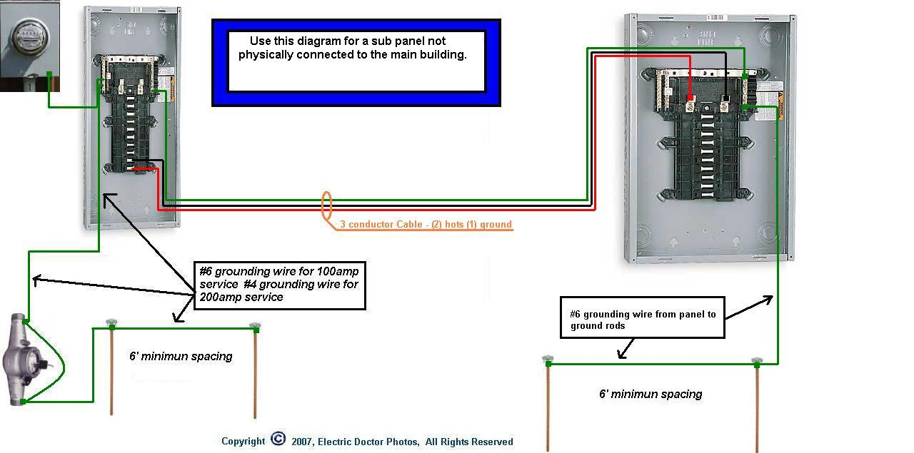 [DIAGRAM_38DE]  TE_5601] Panel Wiring Diagrams Further House Icon On Shed From House Wiring | Detached Garage Wiring Codes |  | Unde Kook Usly Phae Mohammedshrine Librar Wiring 101