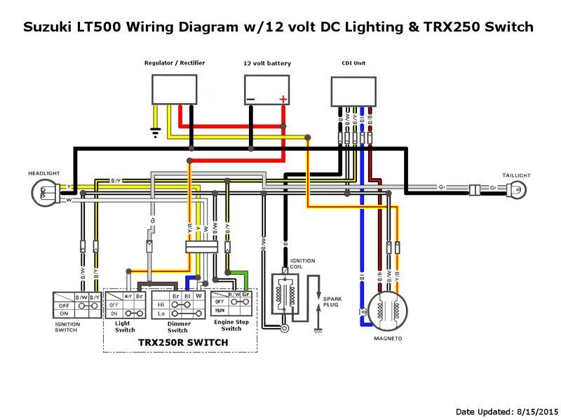 Cool Trx250R Wiring Diagram Wiring Diagram Wiring Cloud Histehirlexornumapkesianilluminateatxorg