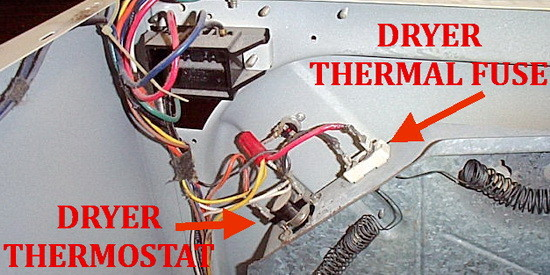 Fabulous Dryer Not Heating Check Dryer Thermal Fuse On Back Wiring Cloud Rineaidewilluminateatxorg