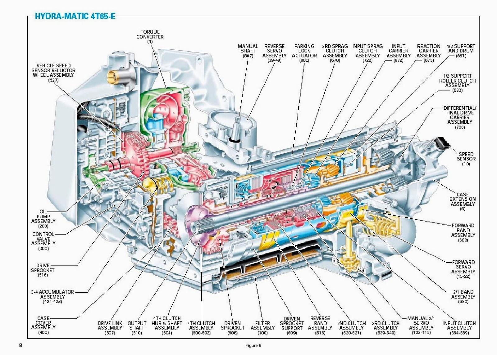 2000 chevy silverado transmission diagram - wiring diagram replace  selection-notice - selection-notice.miramontiseo.it  selection-notice.miramontiseo.it