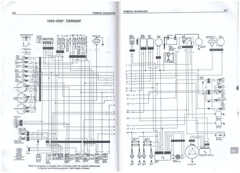 Diagram Honda Sl70 Wiring Diagram Full Version Hd Quality Wiring Diagram Hpschematics2l Artemideverde It