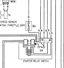 [DIAGRAM_38EU]  GZ_0627] 1984 Honda Goldwing Starter Solenoid Wiring Diagram Free Diagram | 1984 Honda Goldwing Starter Solenoid Wiring Diagram |  | Botse Hapolo Mohammedshrine Librar Wiring 101