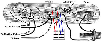 Incredible The Telecaster Mod Guide Wiring Cloud Apomsimijknierdonabenoleattemohammedshrineorg