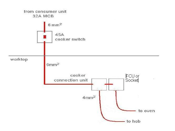 CD_8623] Induction Hob Wiring Free DiagramSianu Emba Mohammedshrine Librar Wiring 101