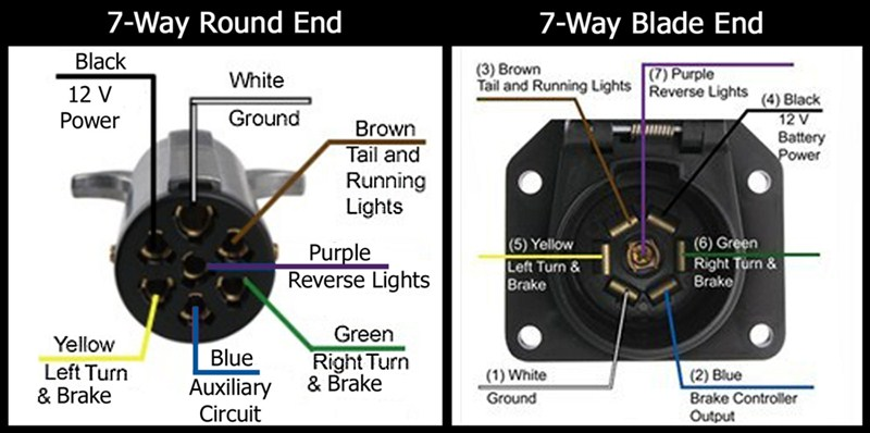 6 pin to 7 pin trailer wiring harness rr 1054  trailer light wiring diagram 7 way trailer connector  rr 1054  trailer light wiring diagram 7