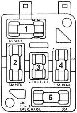Brilliant 1968 Mustang Fuse Diagram Epub Pdf Wiring Cloud Licukaidewilluminateatxorg