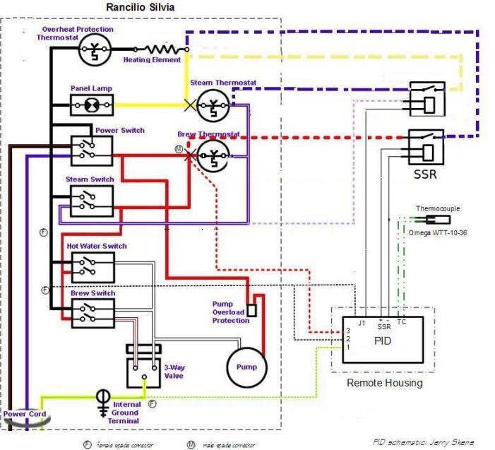 Keurig Wiring Diagram Data Wiring Diagram