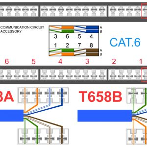 Cat6 B Wiring Diagram from static-assets.imageservice.cloud