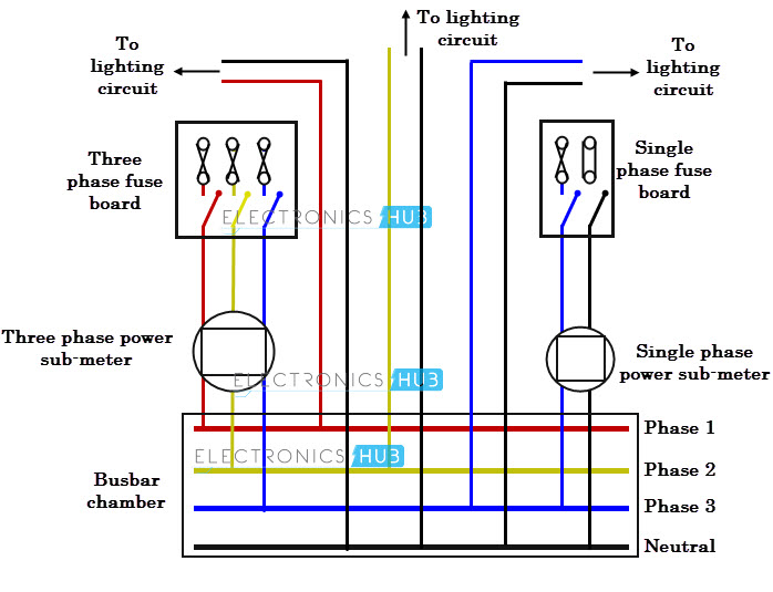 Prime Electrical Distribution Wiring Diagram General Wiring Diagram Data Wiring Cloud Hisonepsysticxongrecoveryedborg