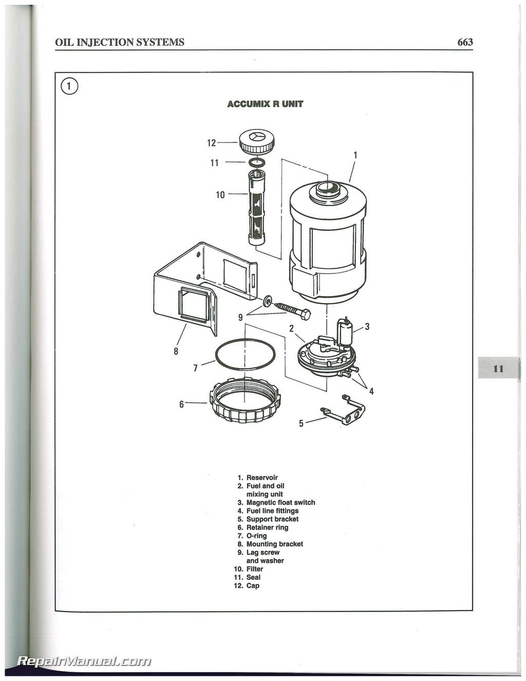 FX_8077] 1997 Evinrude Engine Diagram Wiring DiagramPhon Nekout Expe Nnigh Benkeme Mohammedshrine Librar Wiring 101