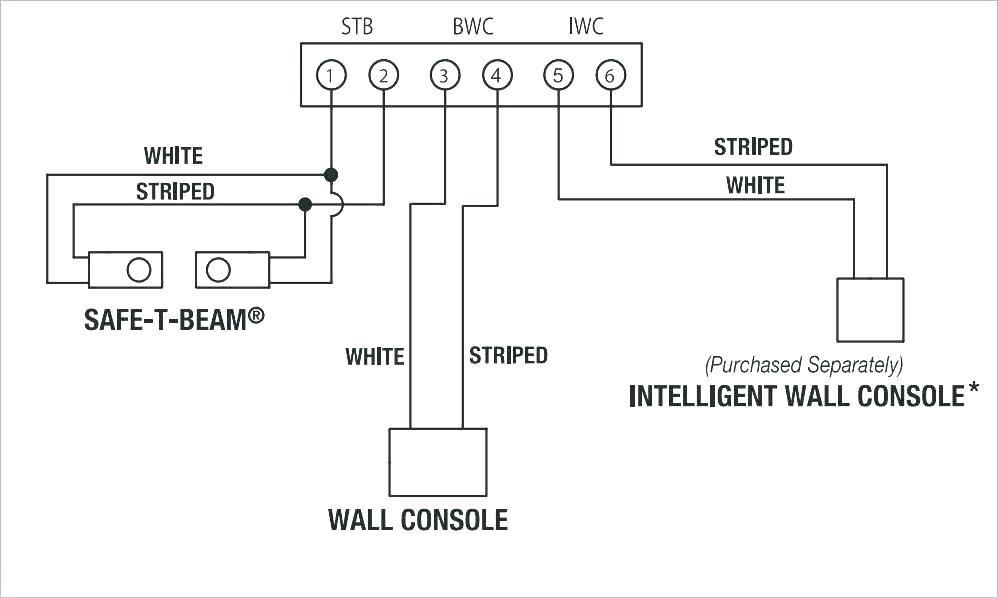 Genie Garage Door Sensor Wiring Diagram from static-assets.imageservice.cloud