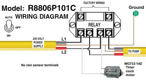 Enjoyable Programmer Circuit Furthermore Lawn Sprinkler System Pump Wiring Wiring Cloud Domeilariaidewilluminateatxorg