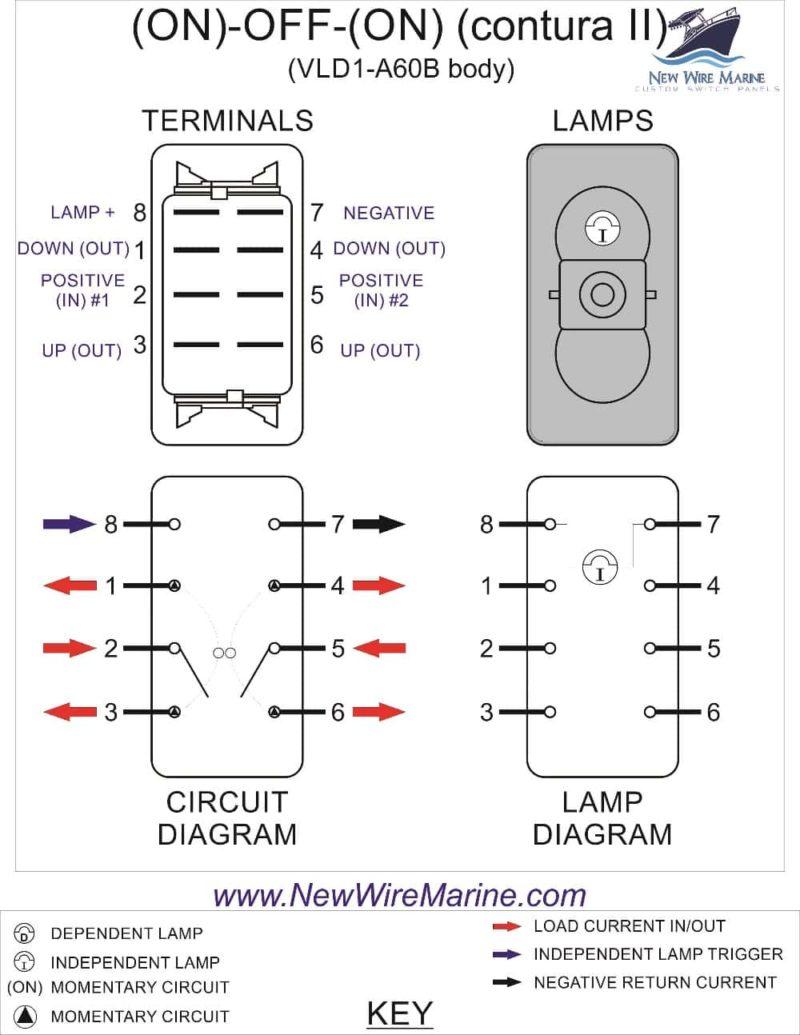 Fantastic Wiring Diagram For Dorman 85915 Wiring Diagram Wiring Cloud Itislusmarecoveryedborg