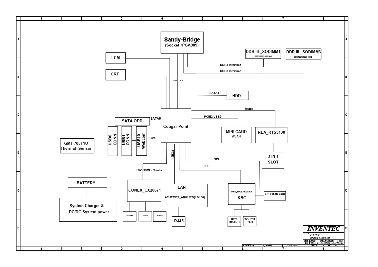 Tremendous Toshiba Wiring Diagram Wiring Diagram Data Wiring Cloud Onicaalyptbenolwigegmohammedshrineorg