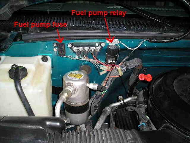 Brilliant 1994 Gmc Fuel Pump Wiring Wiring Diagram Online Wiring Cloud Rdonaheevemohammedshrineorg