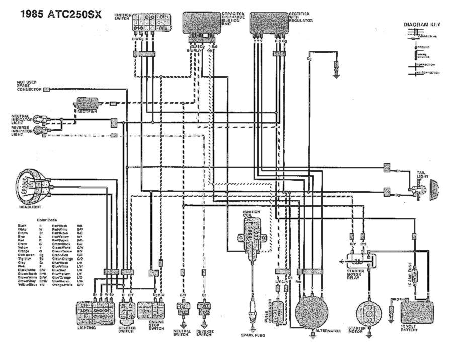 [SCHEMATICS_48EU]  VG_1093] Wiring Diagram In Addition Honda Wiring Diagram On Honda V65 Magna  Free Diagram | Honda Ascot Ft500 Wiring Diagram |  | Vesi Aidew Illuminateatx Librar Wiring 101