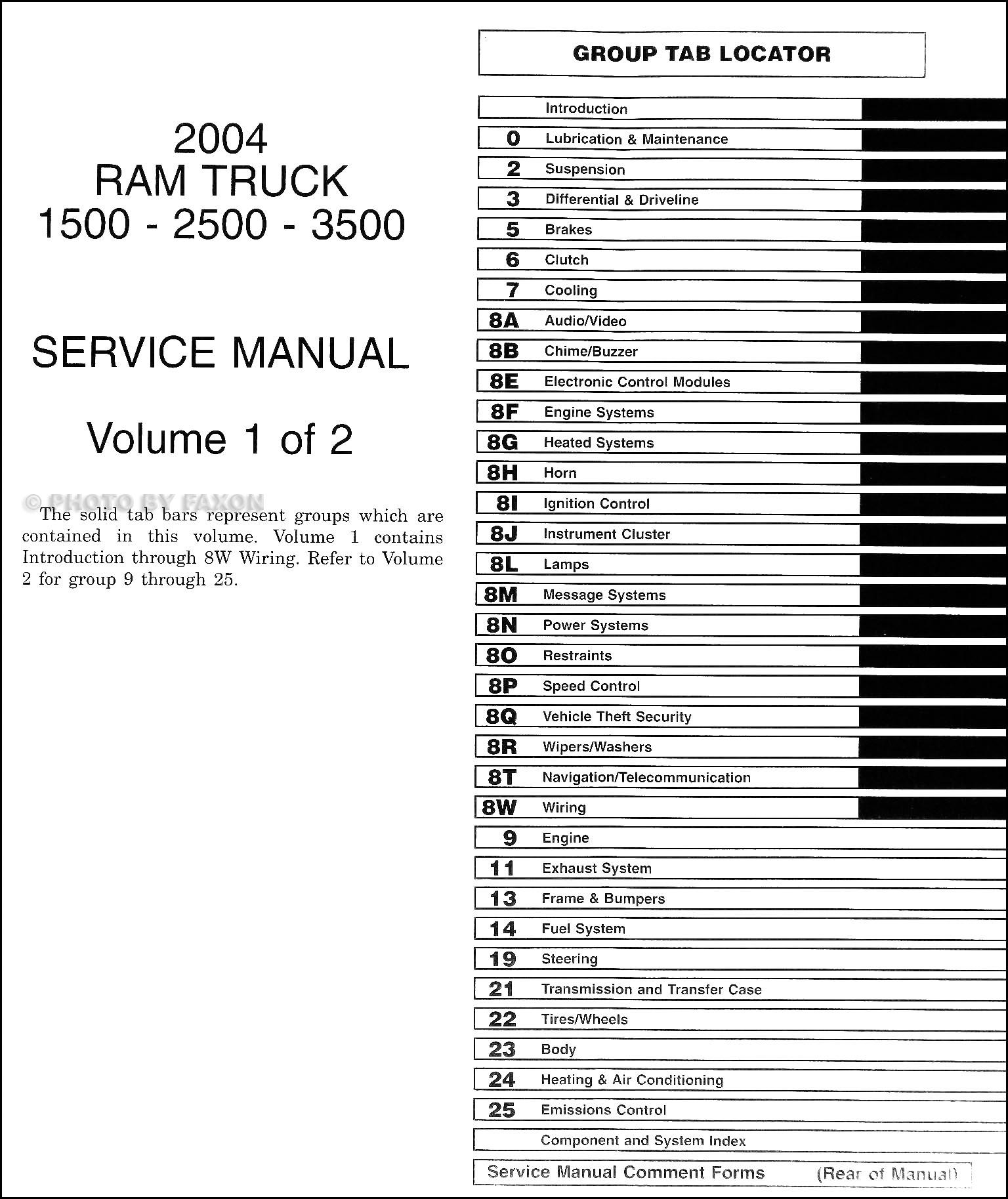 2004 dodge truck wiring diagram wx 8606  2004 dodge ram 3500 fuse diagram download diagram  2004 dodge ram 3500 fuse diagram