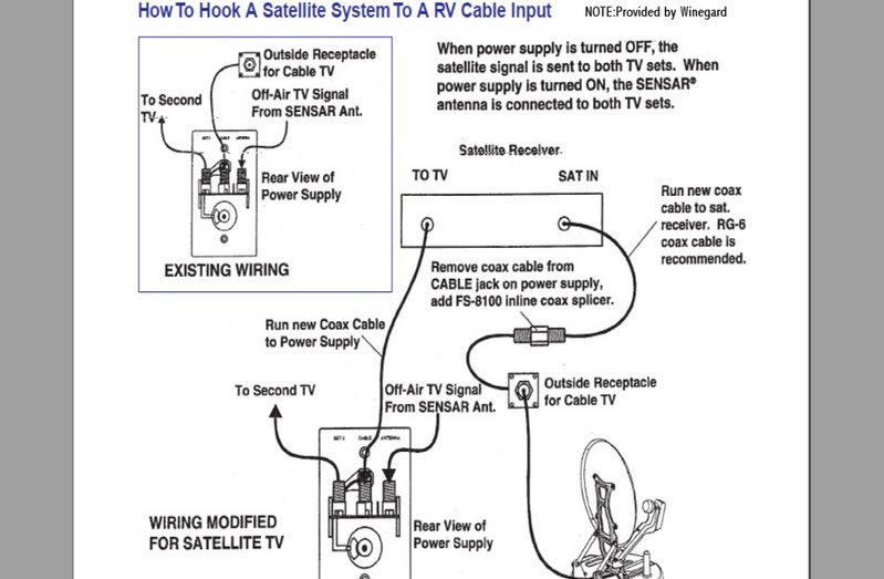 br1670 wiring whole house antenna for tv on 2004 honda