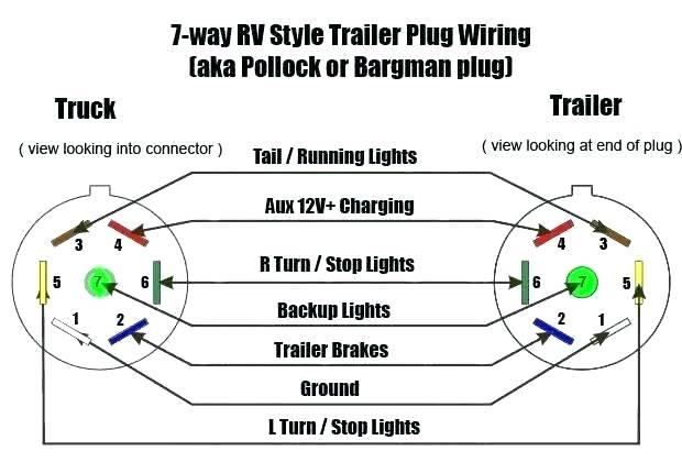Hd 3209 Trailer Light Pigtail Diagram