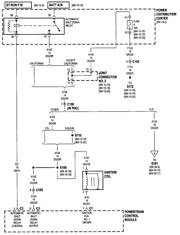 dakota wiring diagram 1998 dodge dakota wiring diagram keju roti literaturagentur 2003 dakota wiring diagram 1998 dodge dakota wiring diagram keju