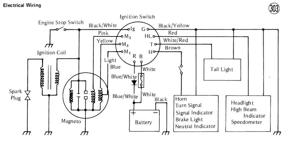 Magnificent Kawasaki Ignition Switch Wiring Diagram Diagram Data Schema Wiring Cloud Apomsimijknierdonabenoleattemohammedshrineorg
