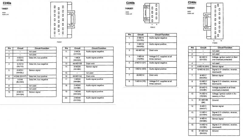 2005 Lincoln Ls Radio Wiring Diagram 98 Cavalier Fuse Diagram Begeboy Wiring Diagram Source