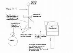 Enjoyable Gm Hei Distributor And Coil Wiring Diagram Yahoo Image Search Wiring Cloud Domeilariaidewilluminateatxorg