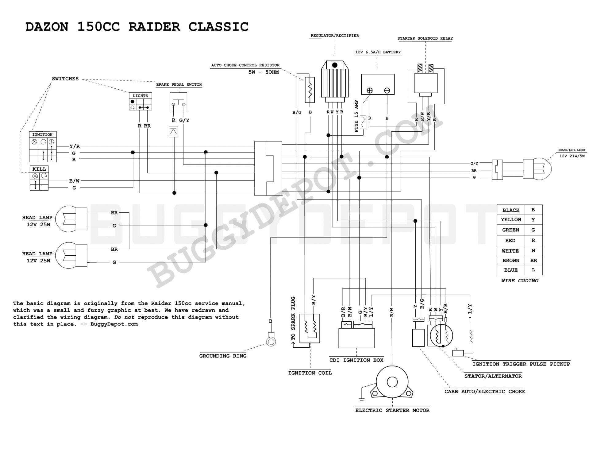 Dyna 2000I Ignition Wiring Diagram from static-assets.imageservice.cloud