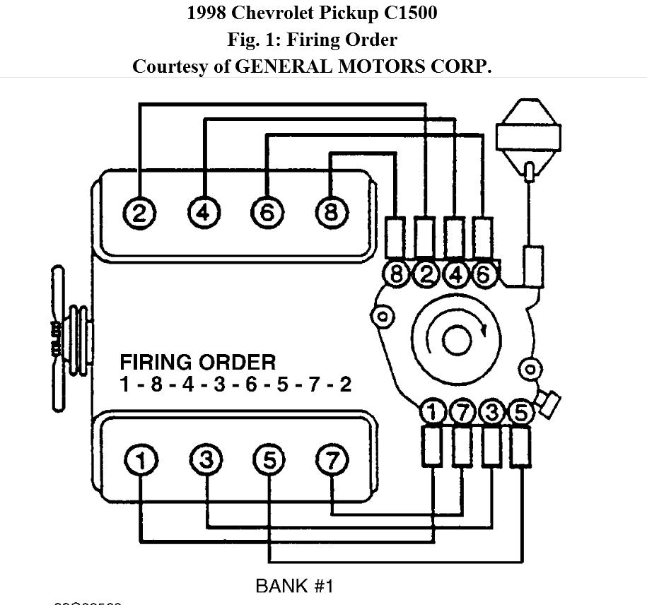 Super Hei Wiring Diagram Chevy 350 Basic Electronics Wiring Diagram Wiring Cloud Apomsimijknierdonabenoleattemohammedshrineorg
