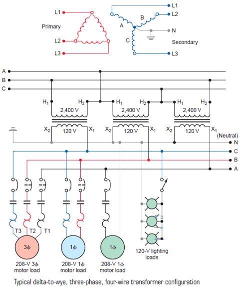 Wye 3 Phase 240v Motor Wiring Diagrams - Amc Wiring Diagram -  fusebox.yenpancane.jeanjaures37.fr | Wye 3 Phase 240v Motor Wiring Diagrams |  | Wiring Diagram Resource