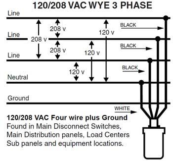 Tremendous Wiring Diagram Further 208 3 Phase Wiring On 120V Single Phase Panel Wiring Cloud Genionhyedimohammedshrineorg
