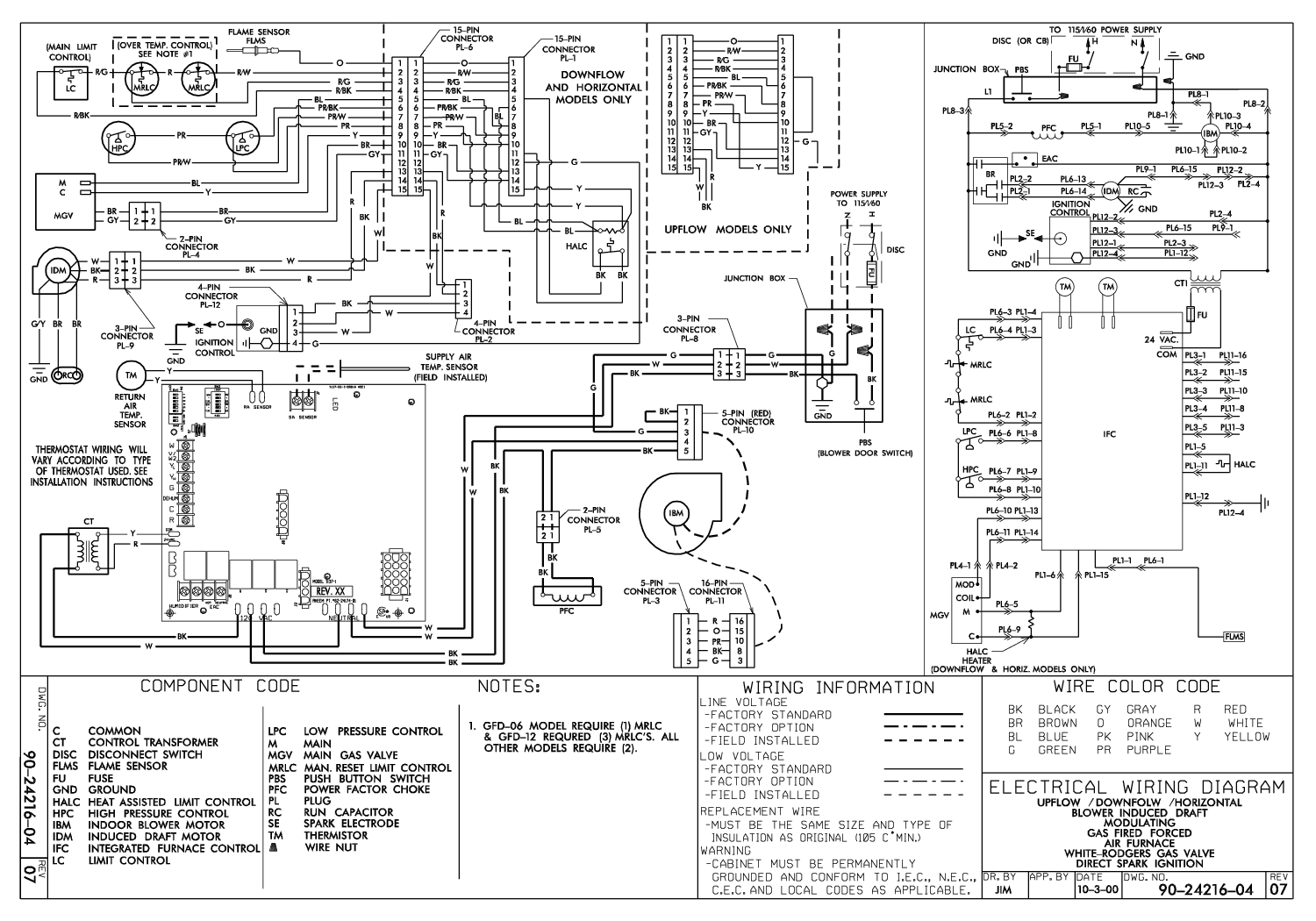 Lennox Electric Furnace Wiring Diagram - 2002 Ford F350 Fuel Filter -  atv.yenpancane.jeanjaures37.fr | Basic Wiring For Gas Furnace |  | Wiring Diagram Resource