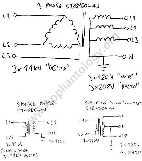 Incredible 208 Single Phase Panelboard Wiring Diagram Wiring Diagram Data Schema Wiring Cloud Waroletkolfr09Org
