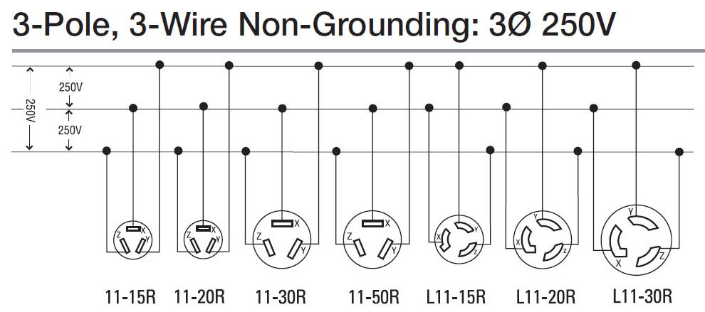 [SCHEMATICS_48YU]  XF_3657] 220 4 Wire 3 Phase Wiring Diagram Schematic Wiring | 208 Single Phase Wiring Diagram |  | Estep Kicep Mohammedshrine Librar Wiring 101