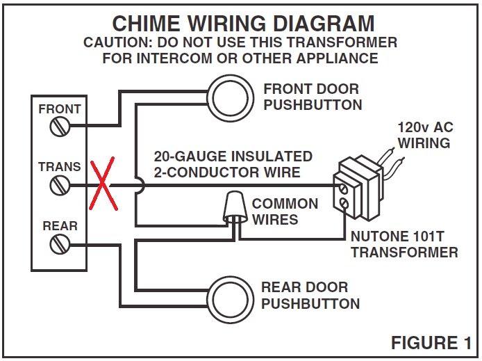 LT_7338] Broan Nutone Doorbell Wiring Diagram Free DiagramElia Attr Mohammedshrine Librar Wiring 101