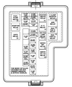 Fantastic Fuse Box Diagram For 2003 Dodge Stratus Wiring Diagram Wiring Cloud Monangrecoveryedborg