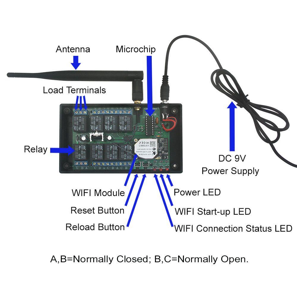 [DVZP_7254]   AT_3558] Wifi Wiring Diagram Download Diagram | Wifi Wiring Diagram |  | Ogeno Dome Mohammedshrine Librar Wiring 101