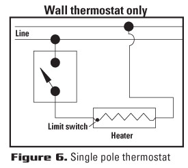 Super Choose The Right Thermostat Wiring Cloud Faunaidewilluminateatxorg