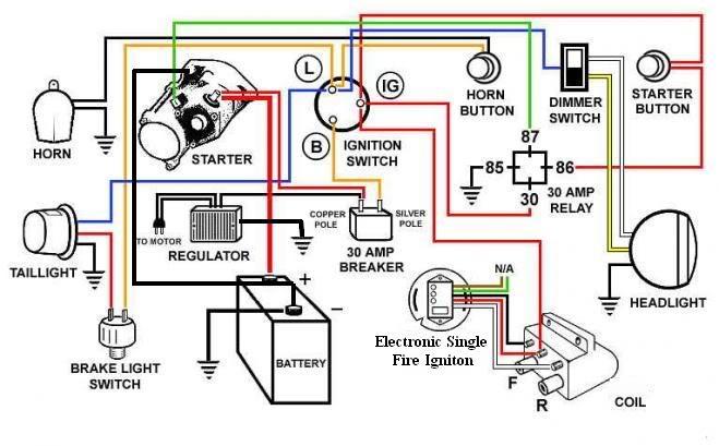 DO_1324] Basic Starting Wiring Diagram Street Rod Free DiagramOphag Tomy Ifica Aryon Pila Props Eumqu Tivexi Kumb Denli Mohammedshrine  Librar Wiring 101