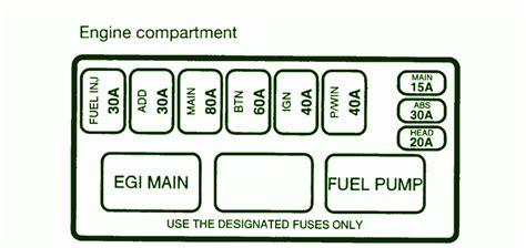 KS_5076] 1996 Kia Sportage Fuse Box Diagram Free Diagram