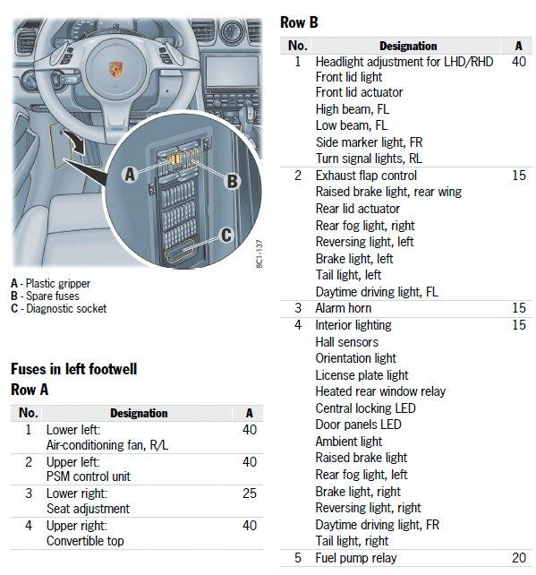 2002 porsche 911 fuse diagram - wiring diagram plunge-explorer-b -  plunge-explorer-b.pmov2019.it  pmov2019.it