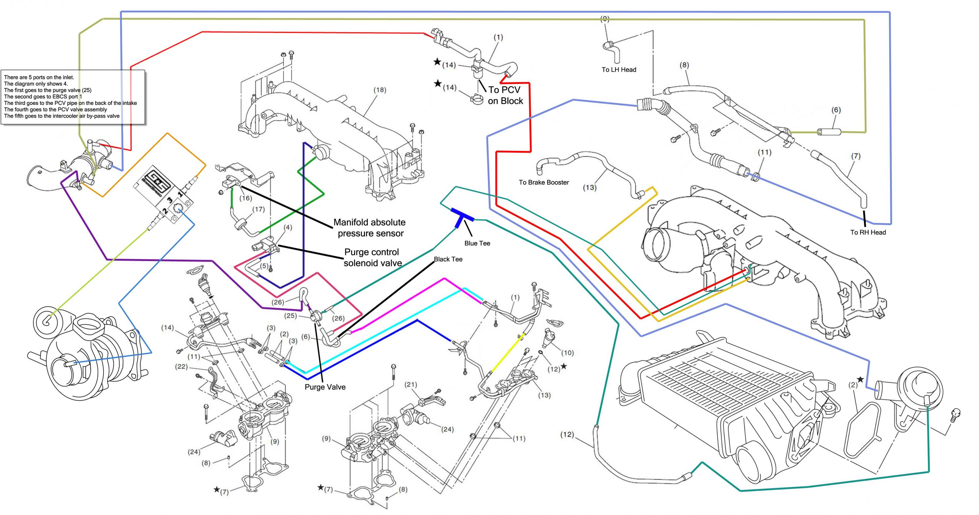 [WLLP_2054]   OV_4693] Subaru Outback Vacuum Lines Diagram Also Subaru Outback Engine  Diagram Free Diagram | 2004 Subaru Outback Engine Diagram |  | Habi Ifica Opein Cran Mimig Embo Xeira Vira Mohammedshrine Librar Wiring 101