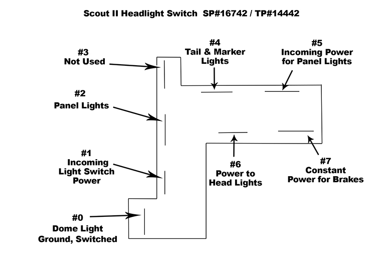 [SCHEMATICS_44OR]  NN_1855] Wire Diagram For 1969 International Pickup Download Diagram | International Scout Wiring Diagram |  | Expe Kumb Aspi Bocep Mohammedshrine Librar Wiring 101