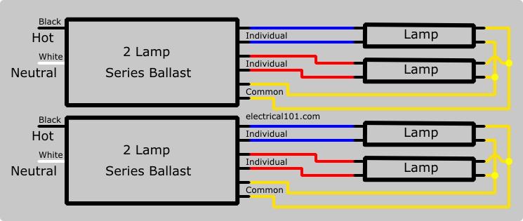 ER_6838] Light Wiring Diagram Moreover Fluorescent Light Ballast Wiring  Diagram Schematic WiringLlonu Phae Mohammedshrine Librar Wiring 101