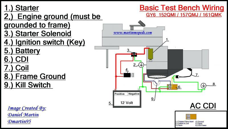 4 pole solenoid wiring diagram bb 2520  4 pole ignition switch wiring diagram free diagram  4 pole ignition switch wiring diagram