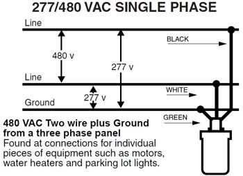 Fantastic How To Wire 3 Phase Wiring Cloud Xempagosophoxytasticioscodnessplanboapumohammedshrineorg