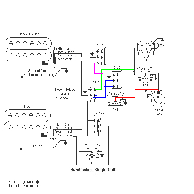 AR_8259] Jaguar Classic Player Hh Wiring Diagram Schematic Wiringredne.aidew.illuminateatx.org