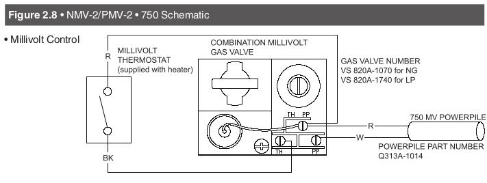 Vs820c Gas Valve Wiring Diagram - Honeywell Aquastat Wiring Diagram Common  C - gotoscool.jeanjaures37.fr   Vs820c Gas Valve Wiring Diagram      Wiring Diagram Resource