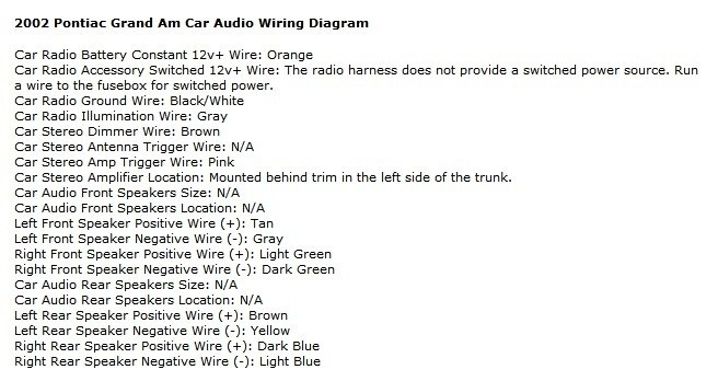CS_7003] Stereo Wiring Diagram Pontiac Grand Am 2002 Free DiagramKapemie Isra Mohammedshrine Librar Wiring 101