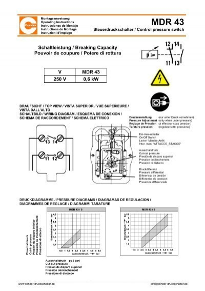 Condor Wiring Diagram - Wiring Diagrams10.a20.rirecouronne.fr